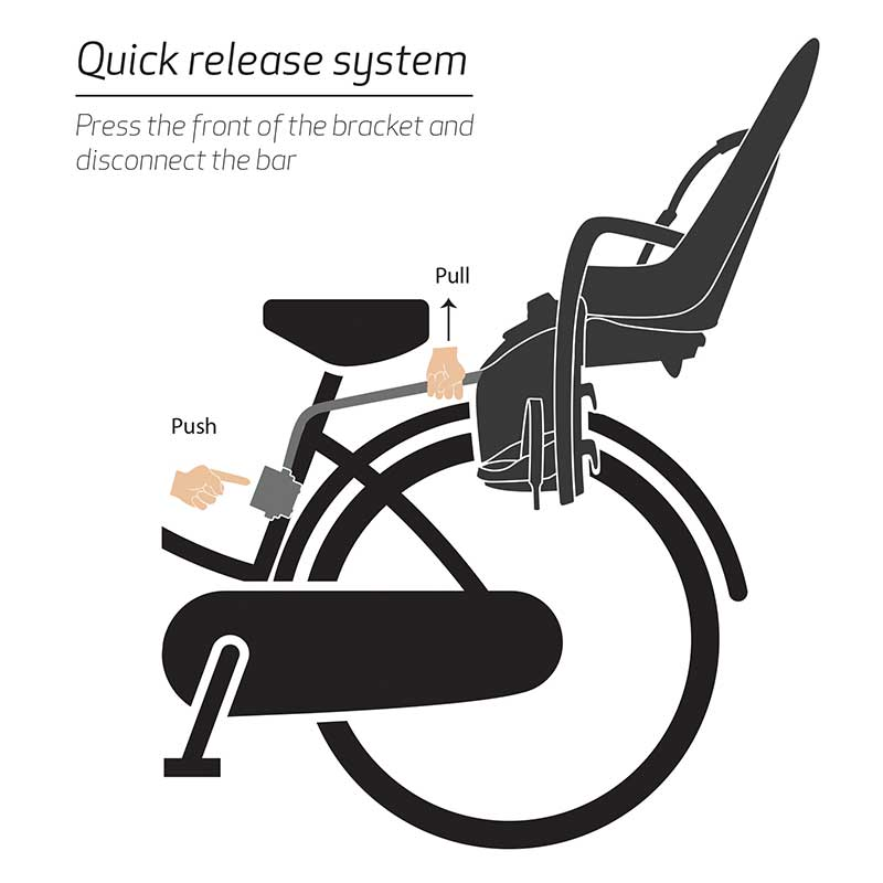 Hamax-child-bike-seat-Quick-release-system